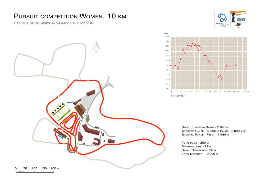 Женская гонка преследования в Ханты-Мансийске