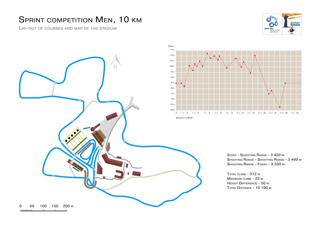 Схема биатлонной трассы спринт Ханты-Мансийск