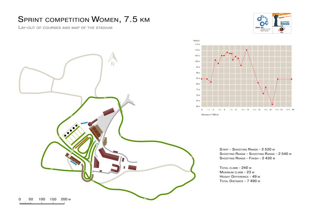 Трасса женского спринта в Хантах