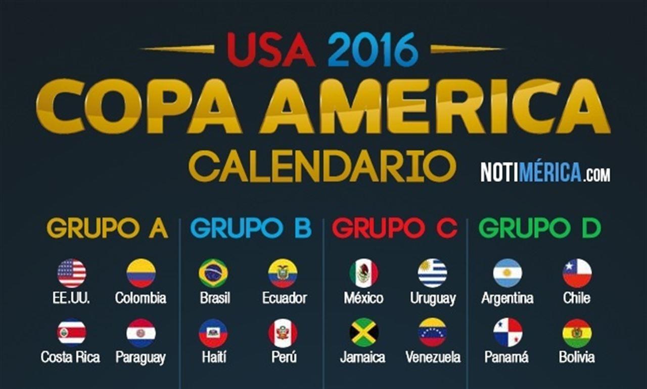 Кубок Америки 2016 состав групп