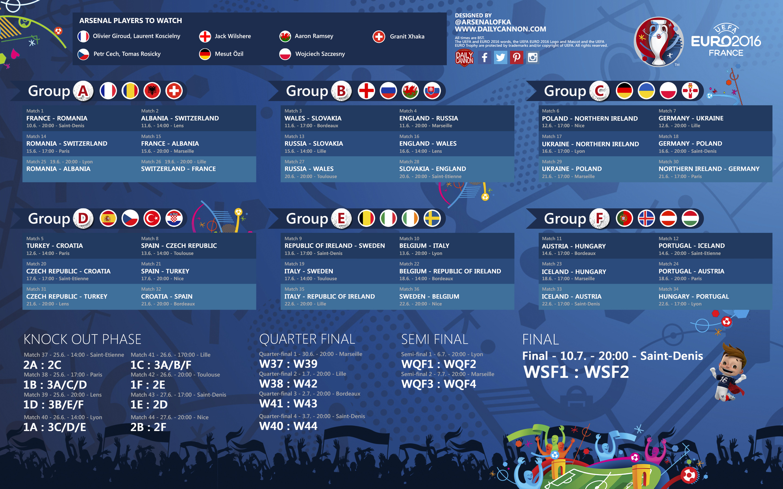турнирная футбол таблица 2016 расписание рио