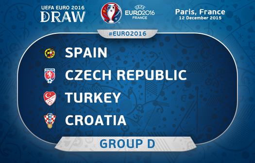 Состав и расписание матчей группы Д ЕВРО2016