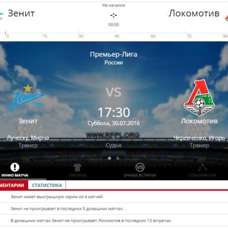 Зенит - Локомотив 30 июля 2016 года