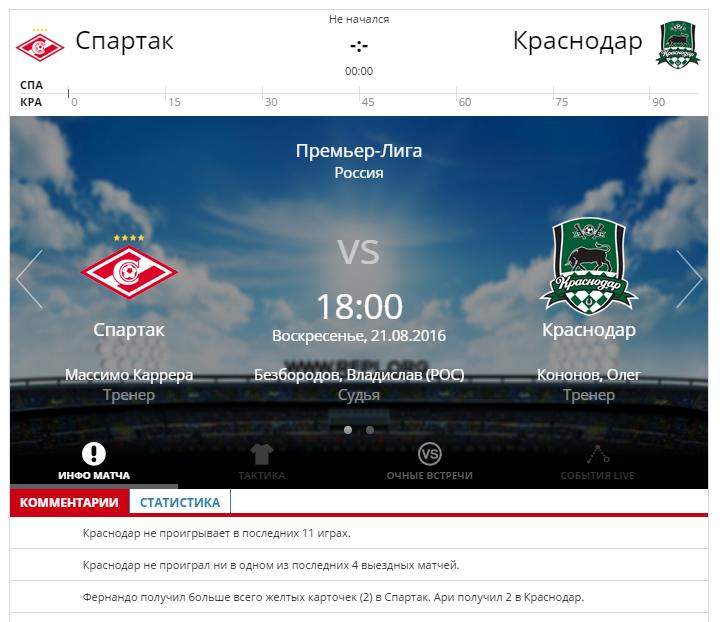 Спартак - Краснодар 21 августа 2016