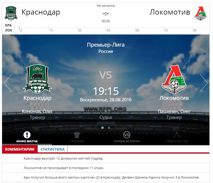 Краснодар Локомотив Москва 28 августа 2016