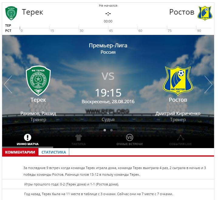 Терек - Ростов 28 августа 2016