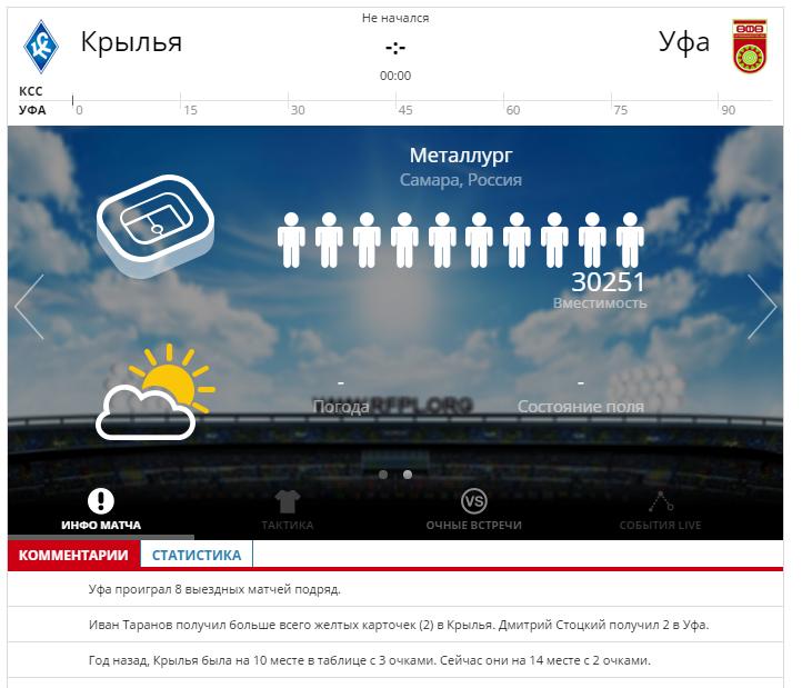 Крылья Советов - Уфа 26 августа 2016