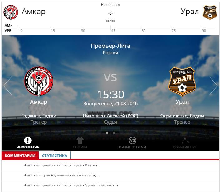 Амкар - Урал футбол 21 августа