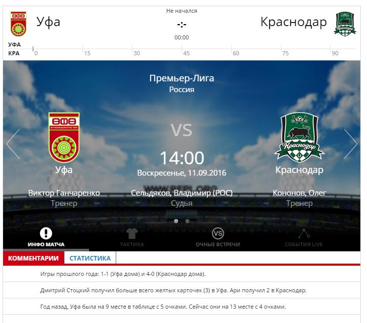 Уфа - Краснодар 11 сентября 2016