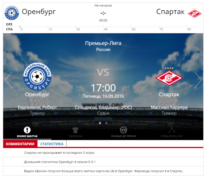 Оренбург - Спартак Москва 16 сентября 2016