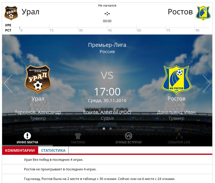 Урал - Ростов 30 ноября 2016 года