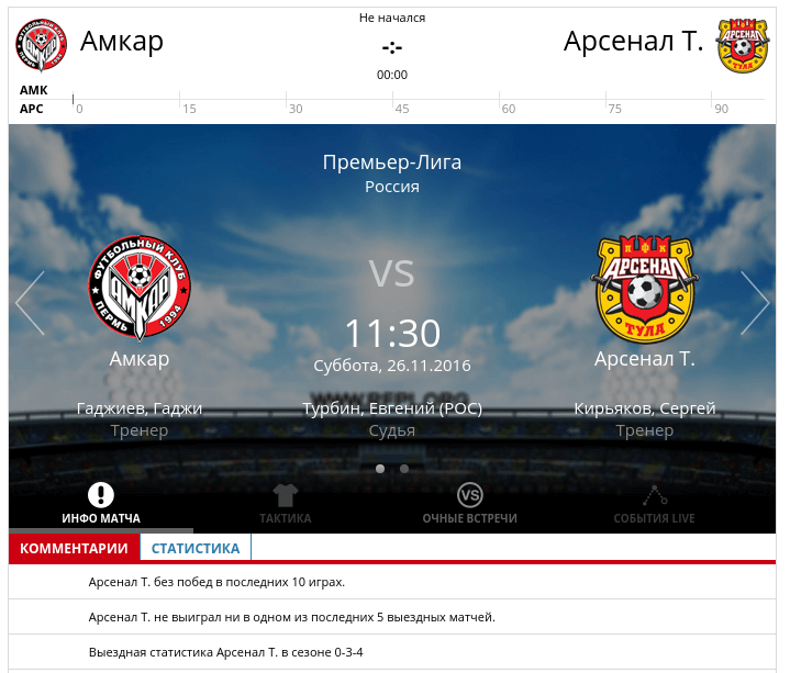 Амкар - Арсенал Тула 26 ноября