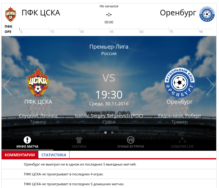 ЦСКА - Оренбург 30 ноября 2016 года