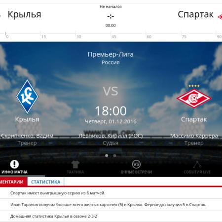 Крылья Советов - Спартак 1 декабря 2016 года