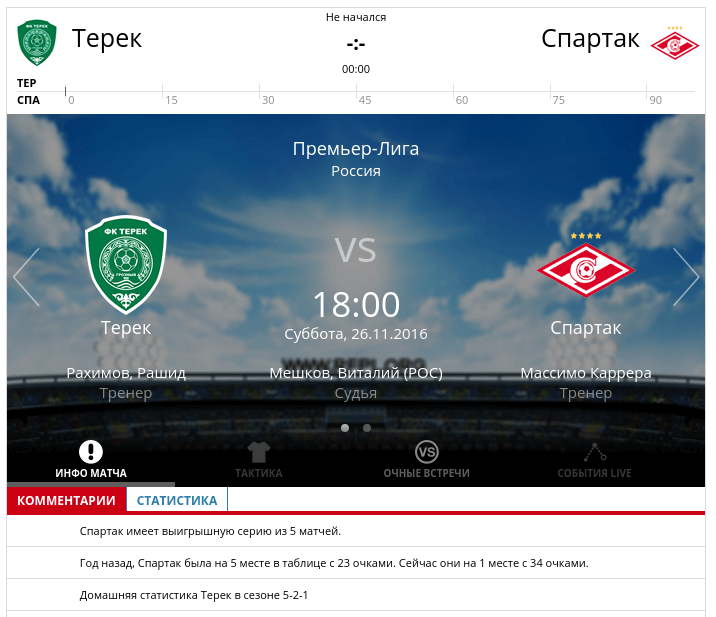 Терек - Спартак 26 ноября 2016 года