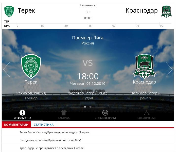 Терек - Краснодар 1 декабря 2016 года