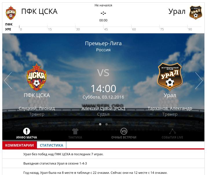 ЦСКА - Урал 3 декабря 2016 года