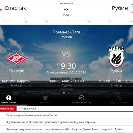 Спартак - Рубин 5 декабря 2016 года