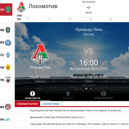 Локомотив - Терек 4 декабря 2016 года