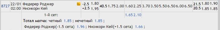 Прогноз на матч Федерер – Нисикори 22.01.17