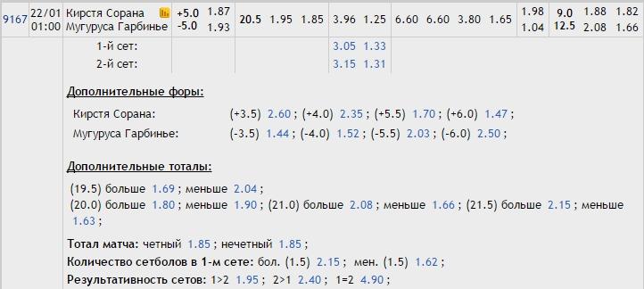 Прогноз на матч Кырстя – Мугуруса 22.01.17