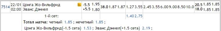 Прогноз на матч Цонга – Эванс 22.01.17