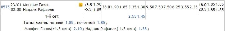 Прогноз на матч Монфис – Надаль 22.01.17