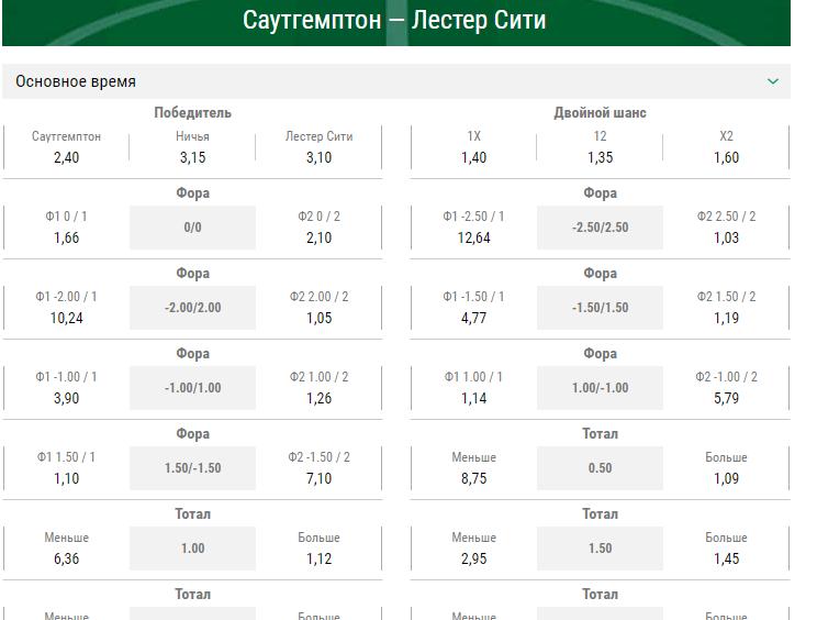 Линия Лиги Ставок на футбол