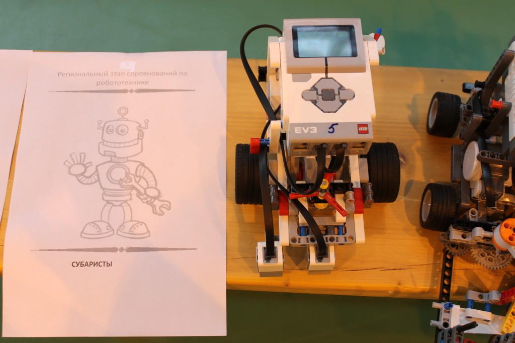 робототехнике Сургут