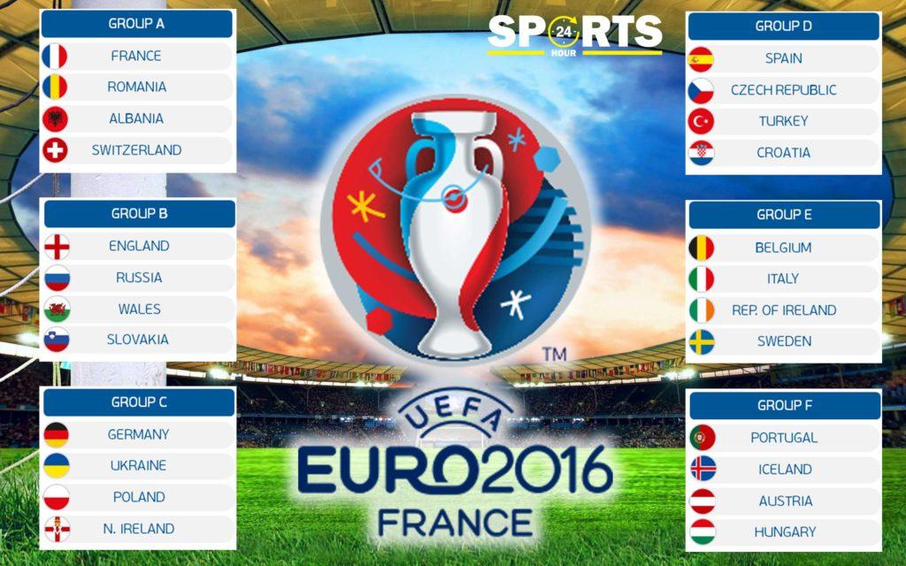 состав групп чемпионата Европы 2016