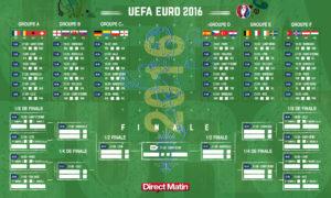 постер с расписанием чемпионата Европы 2016