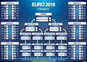 Расписание матчей чемпионата Европы 2016