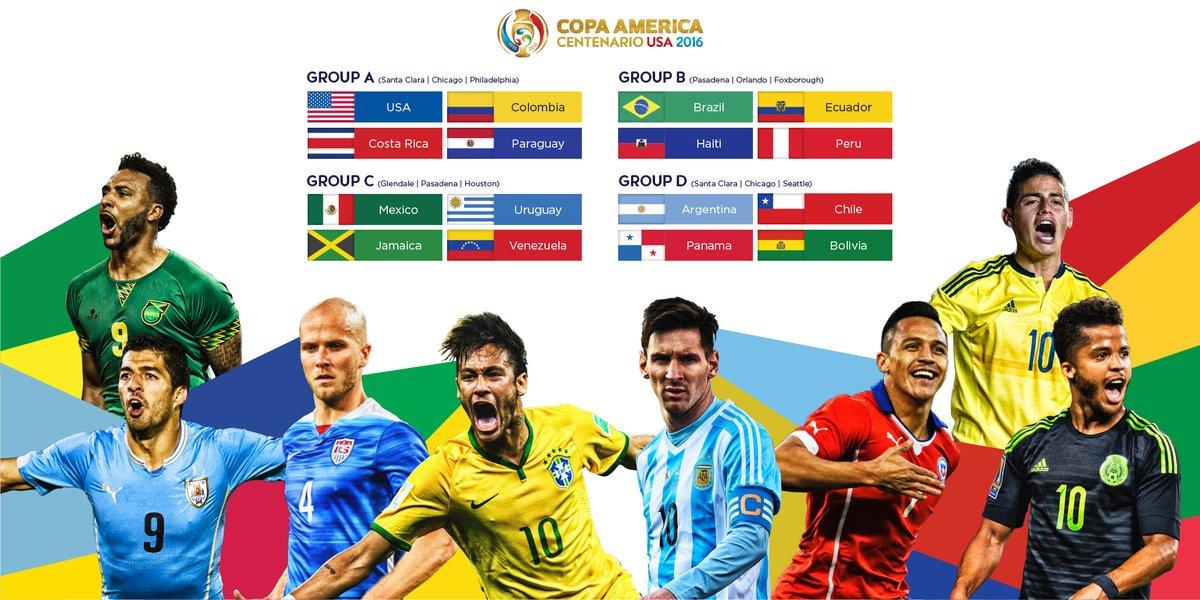 Кубок Америки по футболу-2016 - футболисты