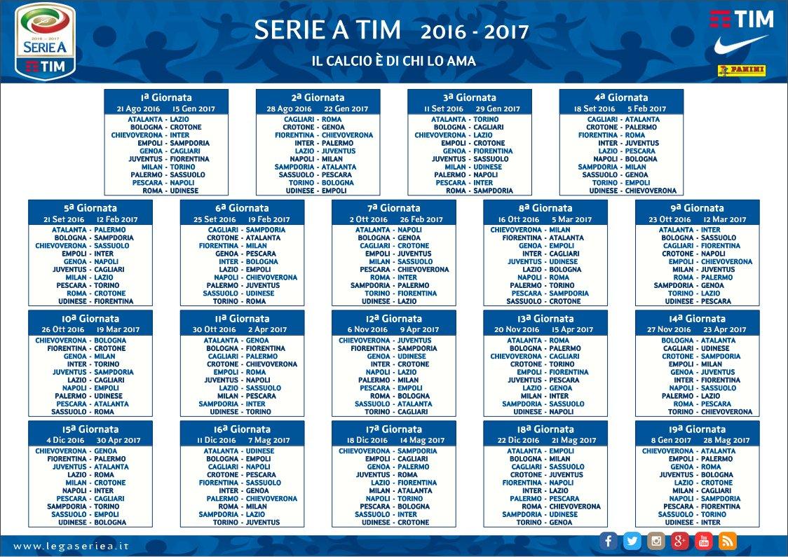 Чемпионат Италии по футболу - расписание матчей 2016-2017