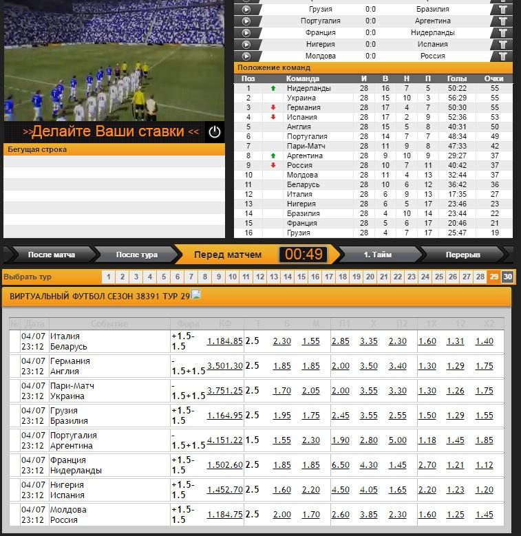 Виртуальный футбол как ставить