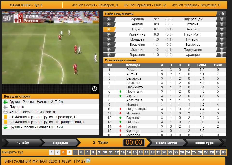 ставки на виртуальный футбол сайты