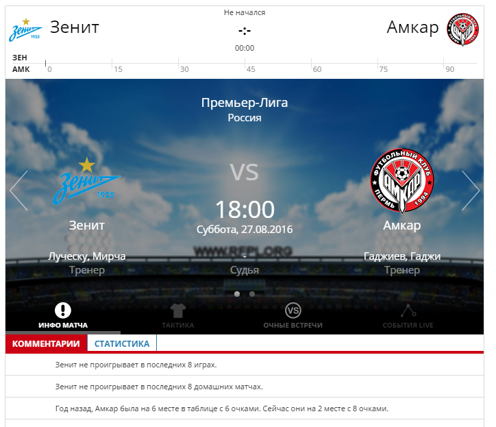 Зенит - Амкар 27 августа 2016
