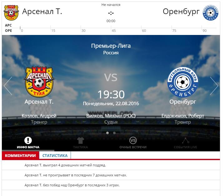 Арсенал Тула - Оренбург 22 августа 2016 года