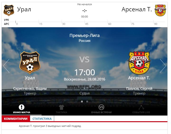 Урал - Арсенал Тула 28 августа 2016