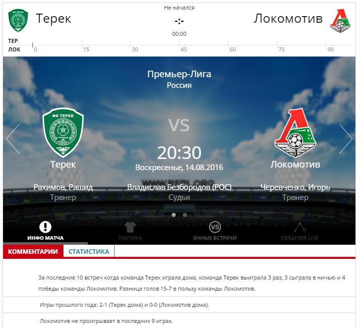 Терек и Локомотив 14 августа 2016 года