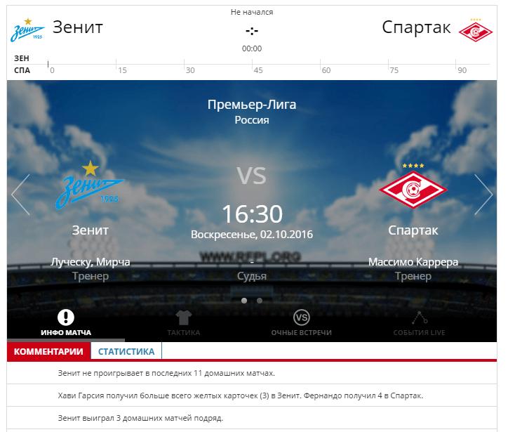 Зенит - Спартак 2 октября 2016 год