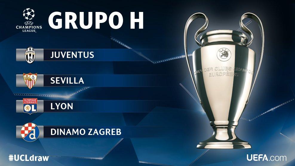 Прогноз на группу H в Лиге Чемпионов