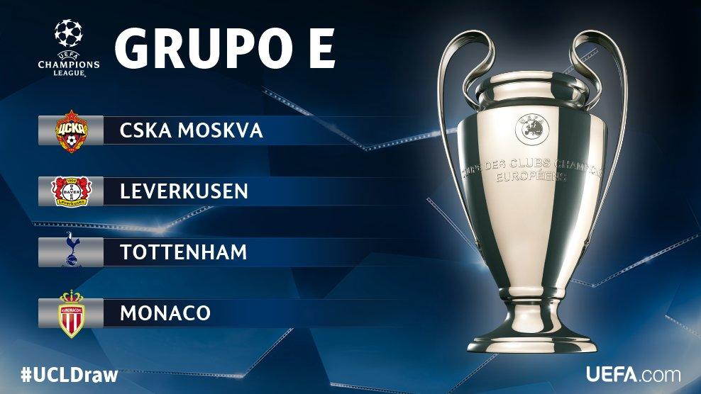 Группа Е прогноз Лиги Чемпионов