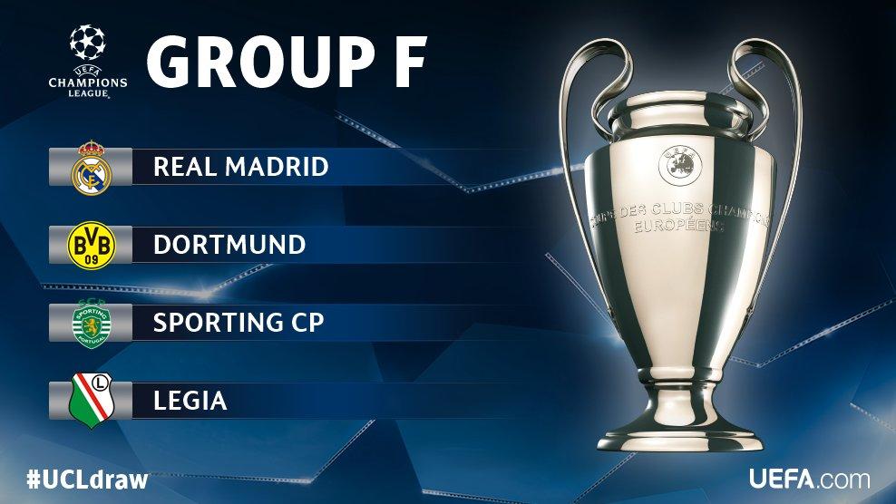 Прогноз на группу Ф Лиги Чемпионов