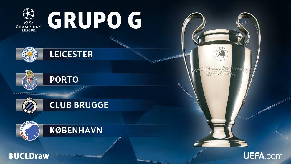 Прогноз группы джи (Г) в Лиге Чемпионов