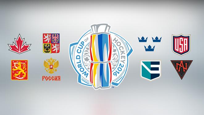 Сделать ставки на Кубок Мира по хоккею