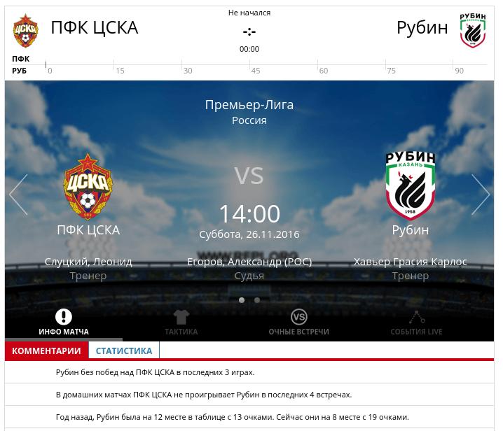 ЦСКА - Рубин 26 ноября