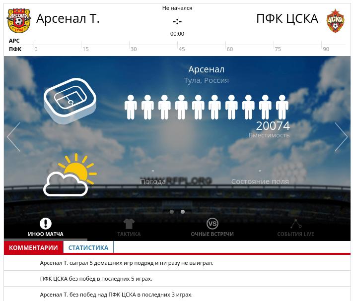 Арсенал Тула - ЦСКА 18 ноября