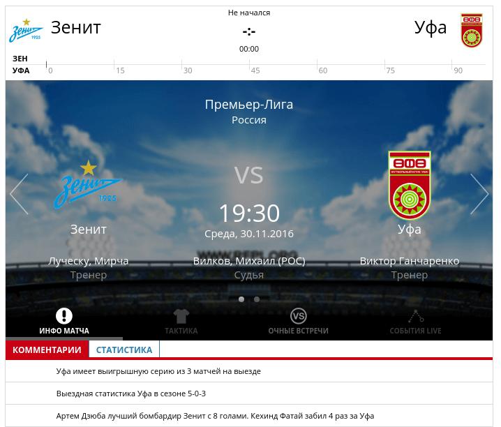 Зенит - Уфа 30 ноября 2016 года