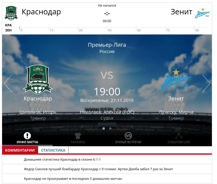 Краснодар - Зенит 27 ноября 2016 года